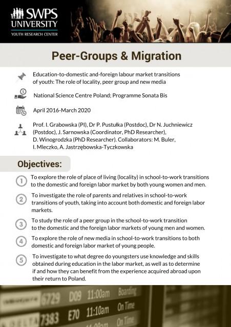 Peer-Groups & Migration (po zmianach)-1